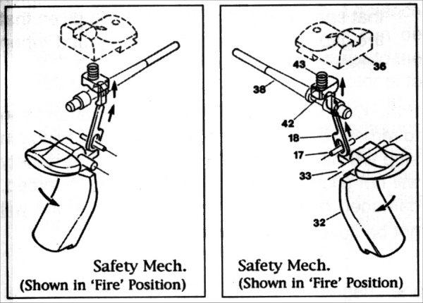 Kimber Series II Safety - 1911Forum