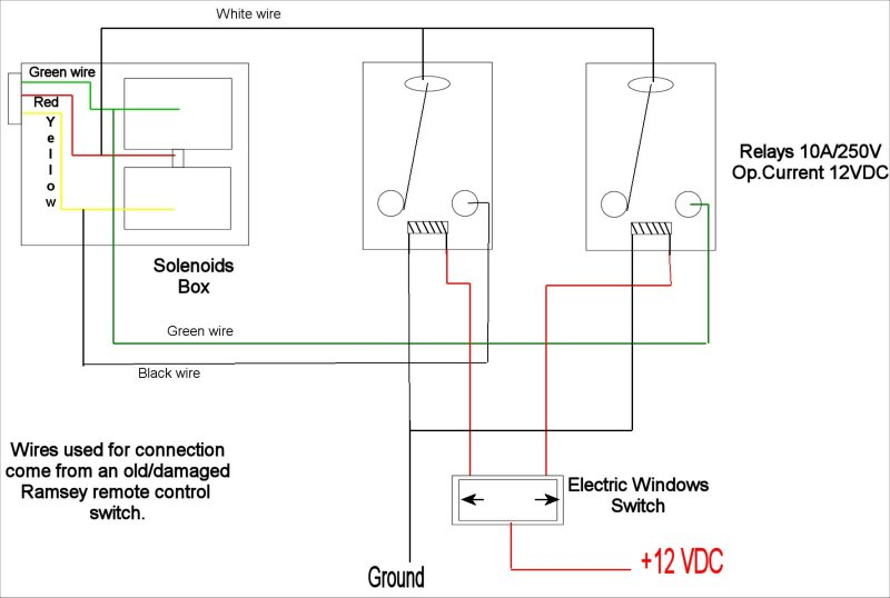 ramsey winch solenoid diagram rpv bbzbrighton uk \u2022 Cole Hersee Solenoid Wiring Diagram wiring diagram ramsey 9000 winch readingrat net ramsey winch solenoid wiring ramsey winch solenoid wiring