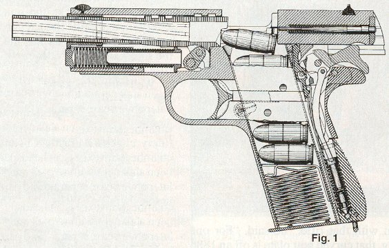 M 1911 Principles of operation