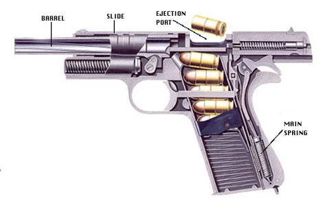parts diagram rh m1911 org 1911 pistol diagram of parts 1911 Pistol Schematic