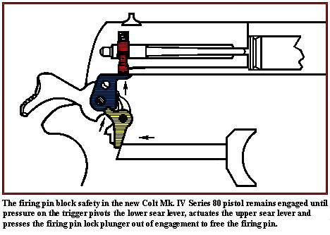 the Parts Description Page