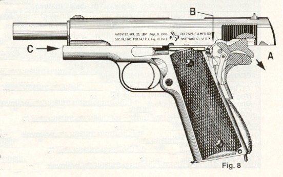 principles of operation rh m1911 org 1911 Pistol Schematic 1911 pistol schematics